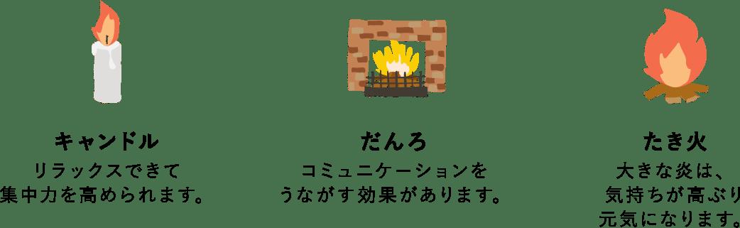 キャンドル・暖炉・たき火